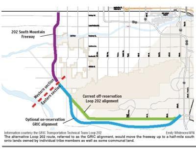 Loop 202 alternative routes
