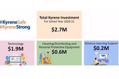 Kyrene Chief Financial Officer Chris Hermann