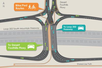 17th Avenue and Desert Foothills Parkway Loop 202