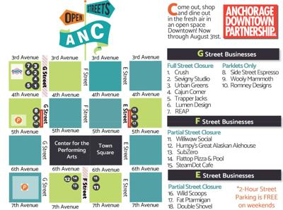 ADP Open Streets