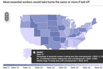 Unemployment Graphic - Alaska