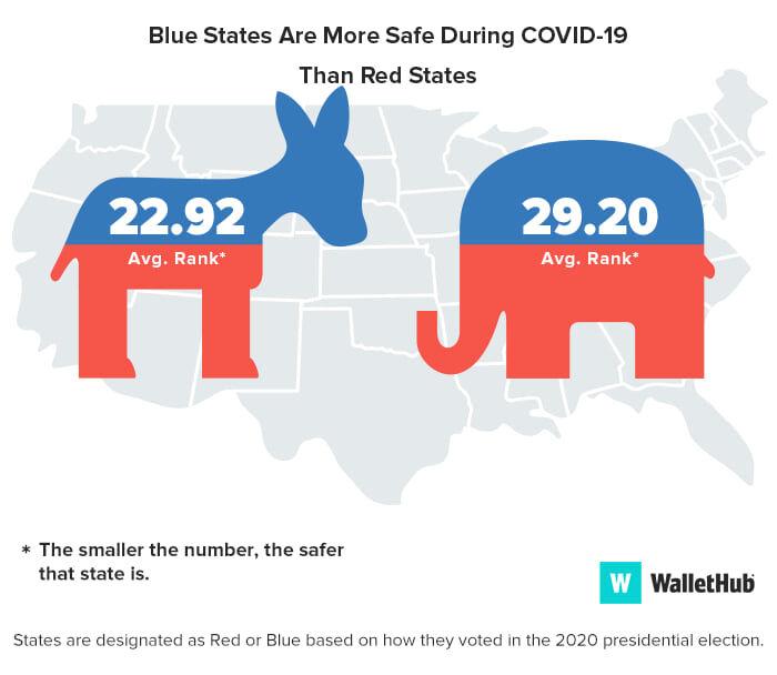 blue-vs-red-image-covid-safe-2020_7.png.jpeg