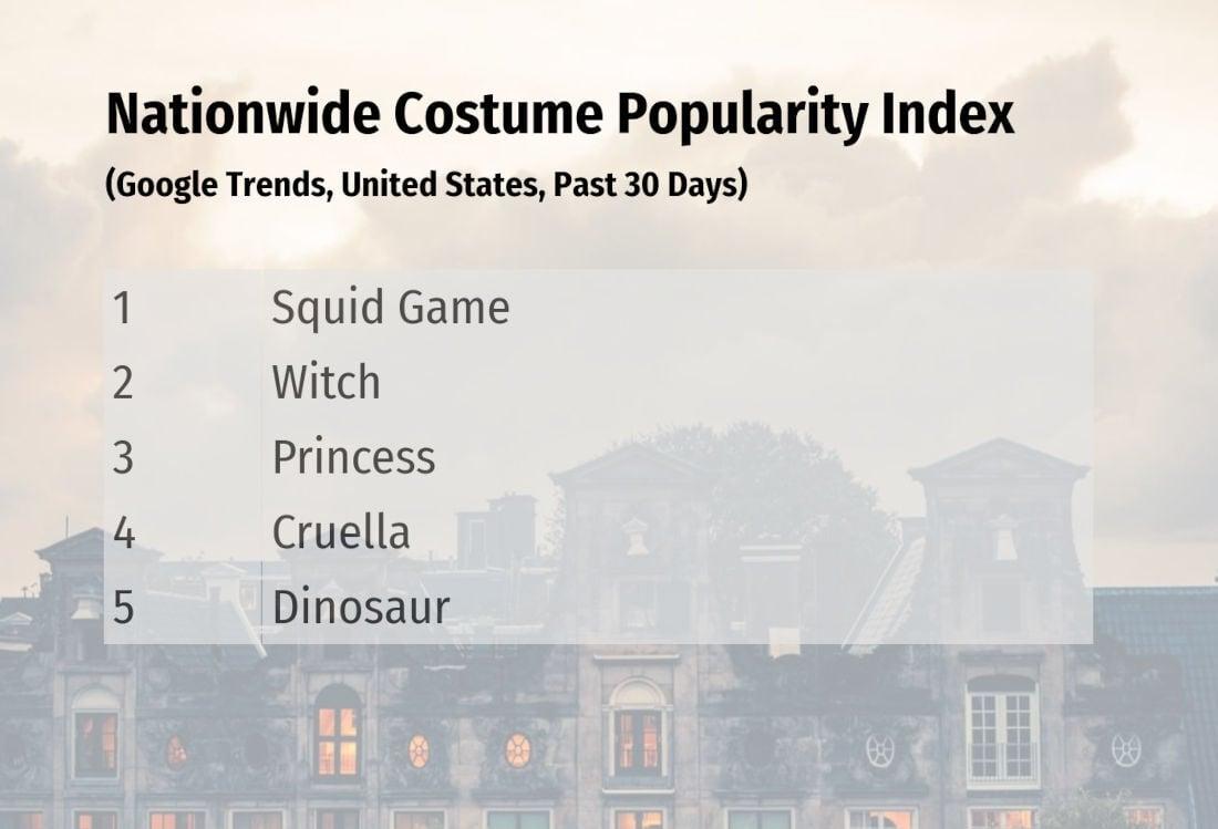 costume-popularity-us-1.jpg