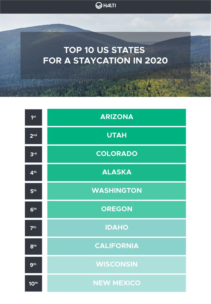 Staycation US - TOP 10.png