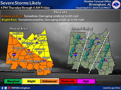 NWS storm graphic