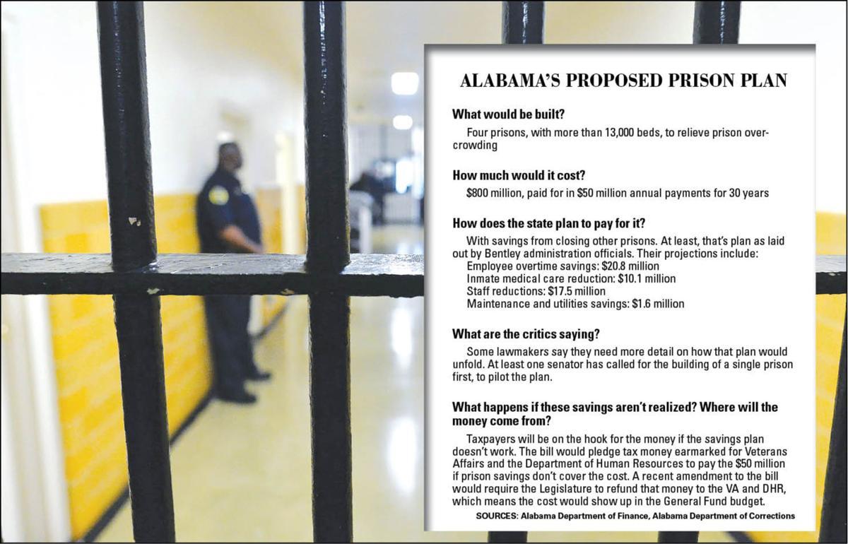 Prison plan
