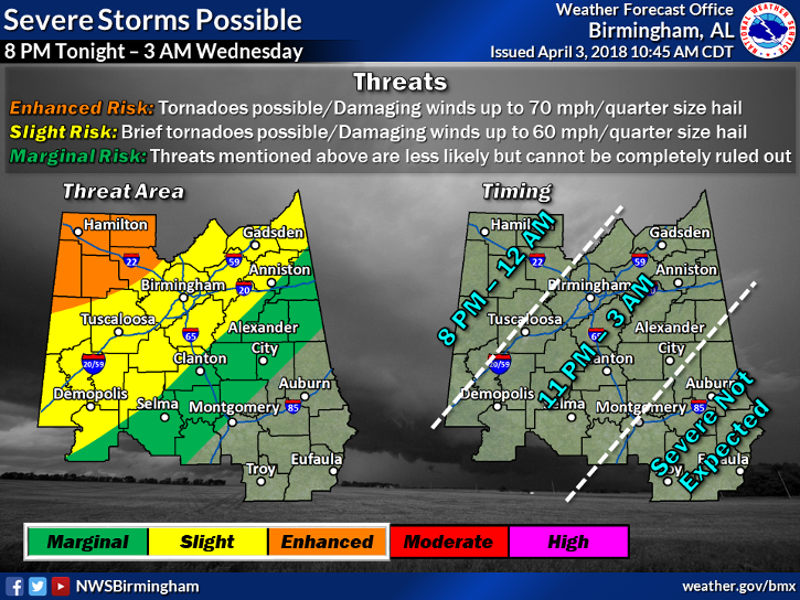 NWS weather graphic