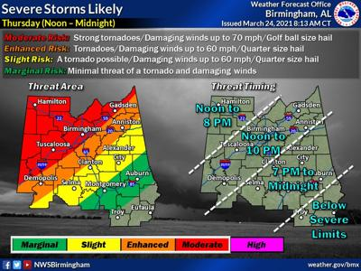 3/25 Severe Weather