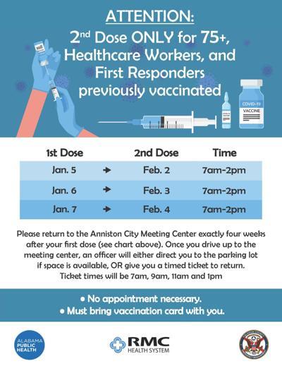 Second dose COVID vaccine graphic
