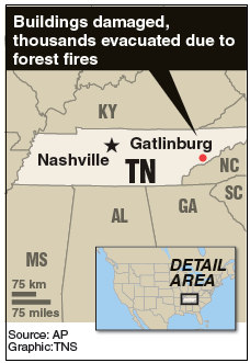 Gatlinburg chamber foundation sets up fund to help wildfire victims