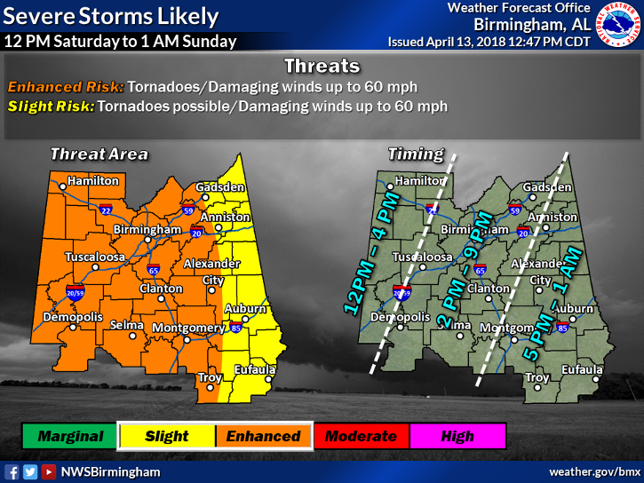 Chance for severe weather Saturday