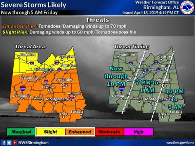 Severe storms expected as soon as 7 p.m. in Anniston area