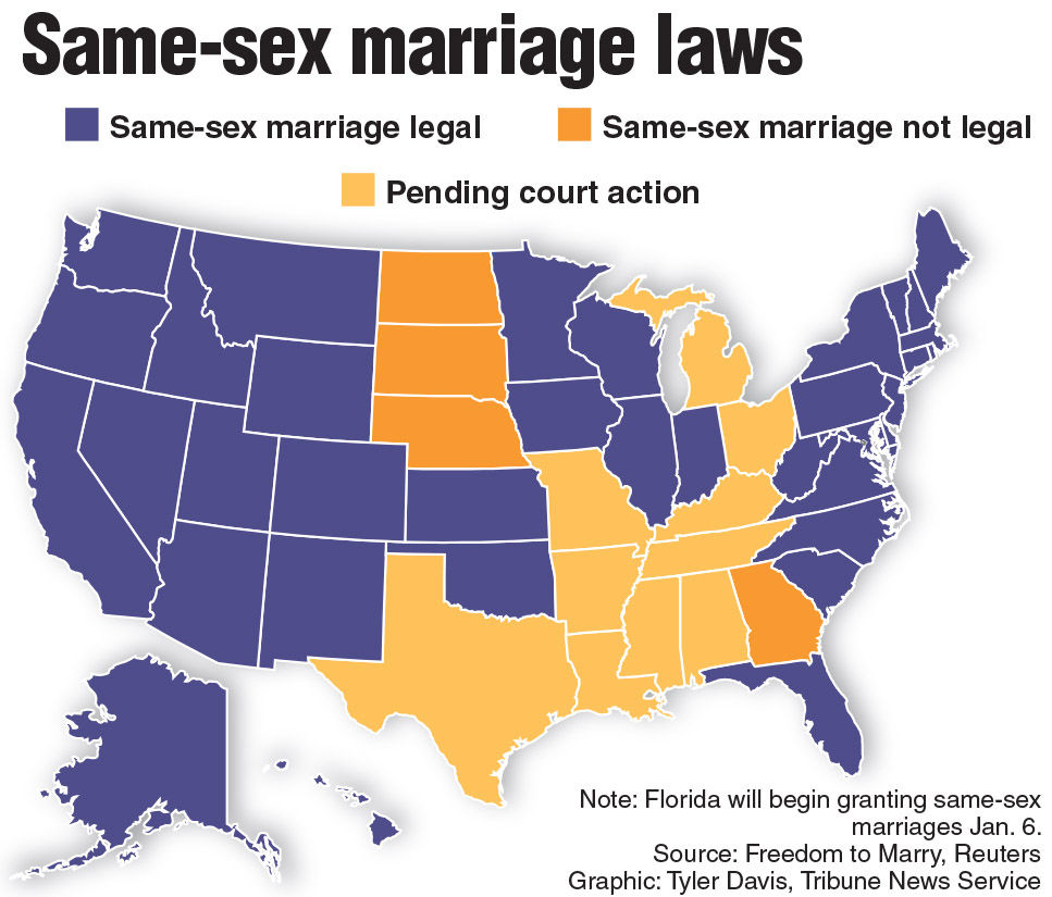 the debate over the controversial issue of gay marriage in the united states throughout history The us supreme court struck down bans on same-sex marriage in a historic 5-4 ruling the justices ruled that states cannot deny gay men and lesbians the same marriage rights enjoyed for.