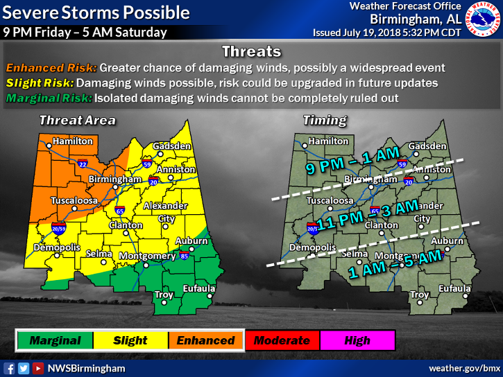 Severe weather possible Friday and Saturday