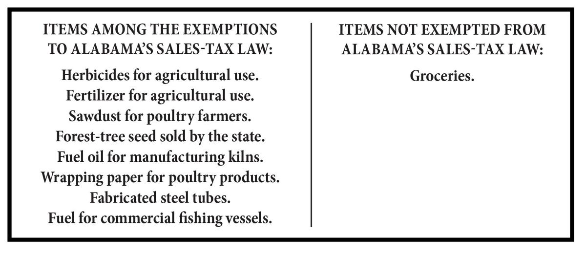 Finding fairness in Alabama's sales tax