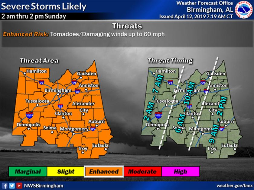 Talladega, St  Clair counties facing threat of severe
