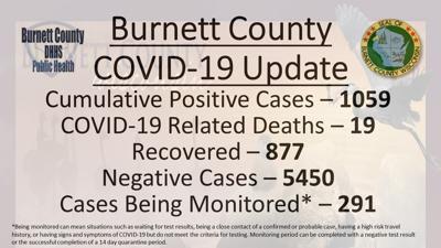 Burnett County COVID-19 update