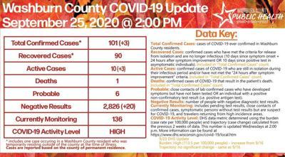 COVID-19, September 25