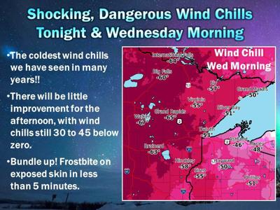 Shocking once a decade type of wind chills e Tuesday night into