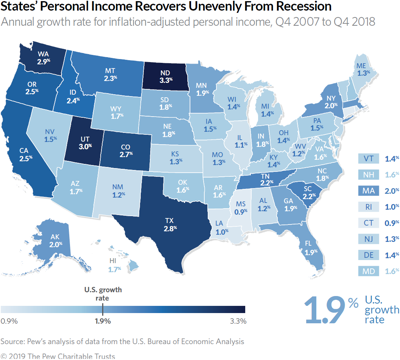 Wisconsin lags behind national average in income growth