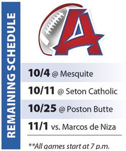 Titans Remaining Schedule