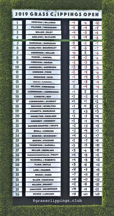 Grass Clippings Score Card