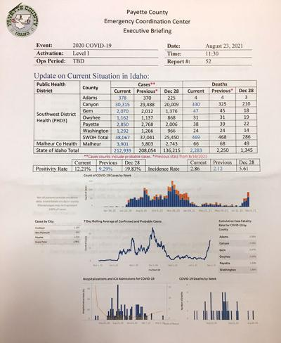 Disaster Data
