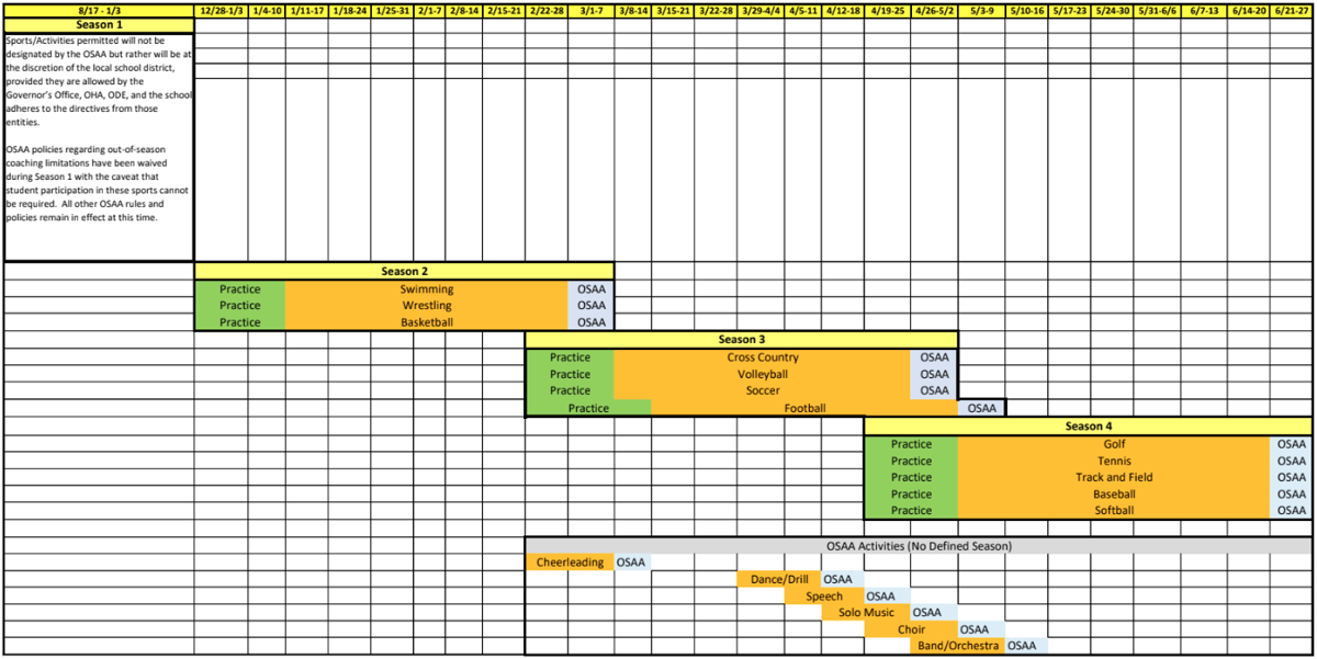OSAA 2020-2021 schedule