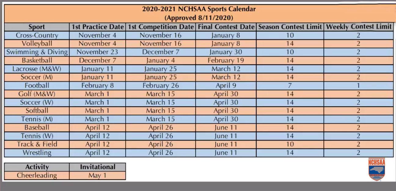 NCHSAA 2020-21 revised calendar
