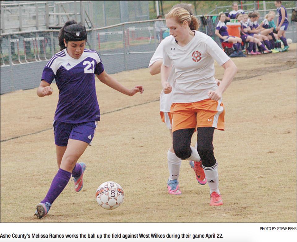 Melissa Ramos Soccer 2016