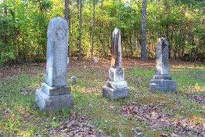 Membership Rolls, Tombstone Inscriptions And Church Records of Central Baptist Church