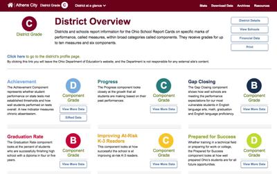 ACSD State Report Card screenshot