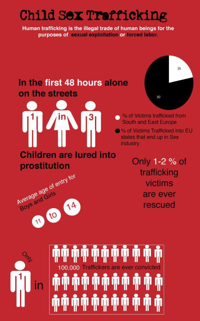 17d6353eaddf32612d6d8091eb6cefc2--human-trafficking-stand-up.jpg