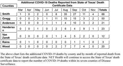 11-17-20 COVID Deaths.jpg
