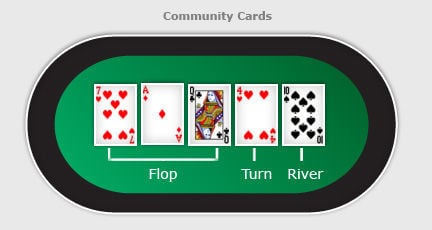 Flop poker rules new vegas casino slots