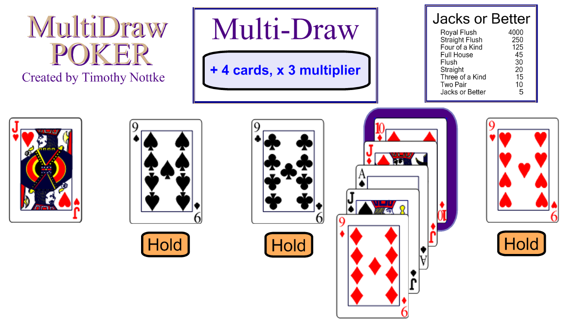 Multi-Draw Poker