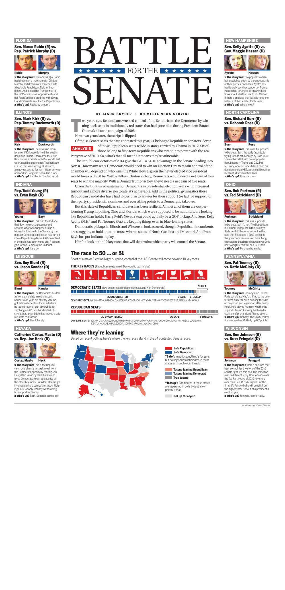 Battle for the Senate | Weather | atlanticcityweekly com