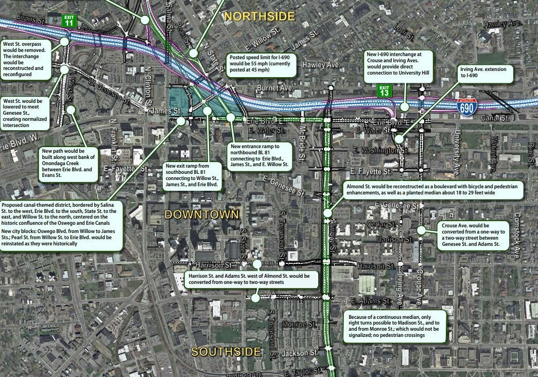 How community grid would change commute from Auburn to