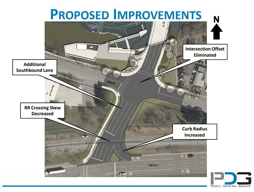 North Division Street Bridge Replacement Project