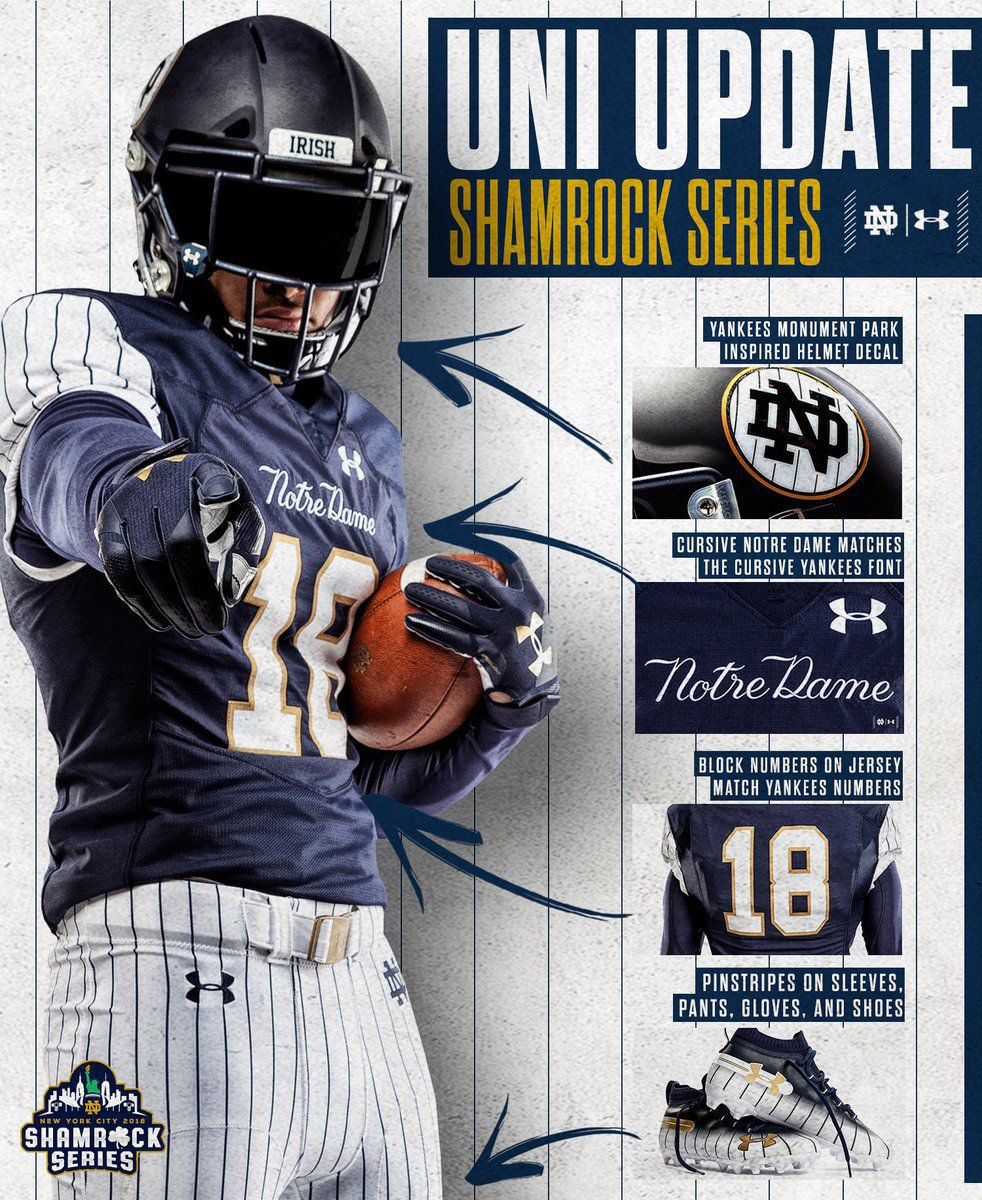 uk availability 12715 2feb4 Sciria: Notre Dame joins Syracuse in tossing tradition aside ...