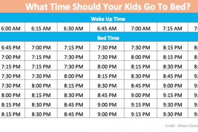 This Chart Shows You When Should Put Your Kids To Bed