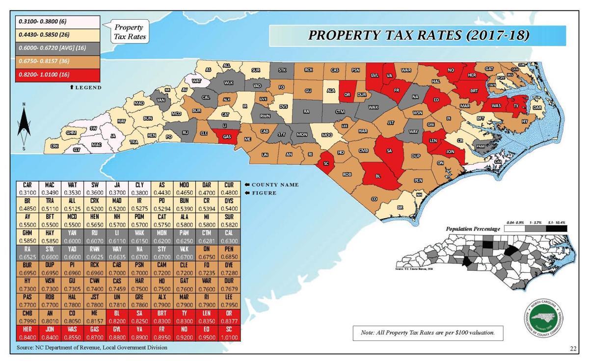 2017 18 tax rates