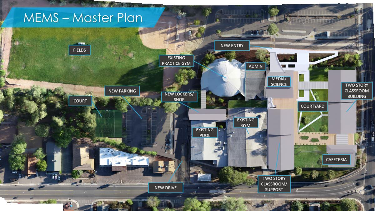 MEMS Master Plan