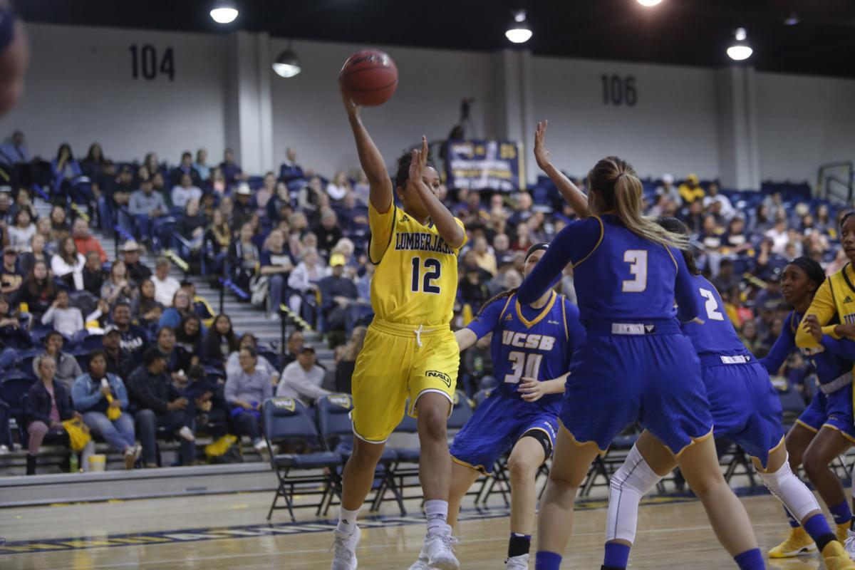 NAU UCSB Basketball