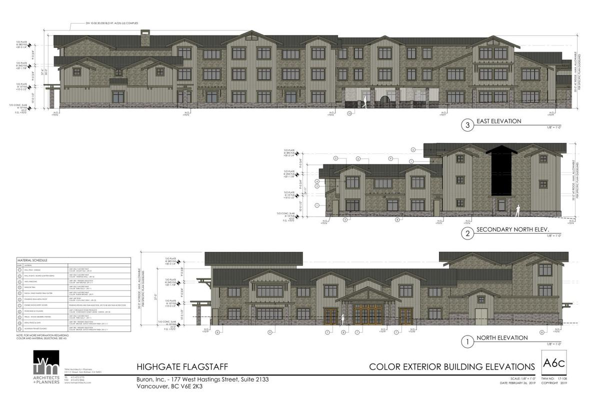Approved Highgate facility