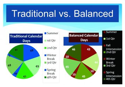 Fusd Seeks Feedback On New Balanced Calendar Education