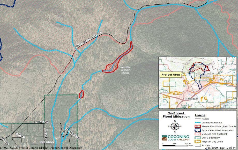 On-Forest Flood Mitigation