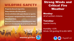Red Flag warning issued for Flagstaff area Monday