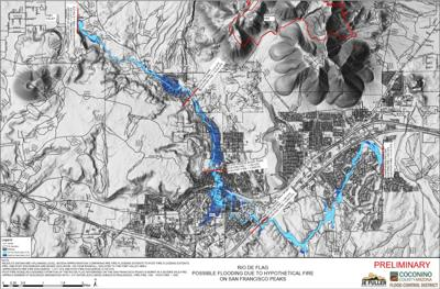 Draft study of post fire flooding impacts to the Rio de Flag
