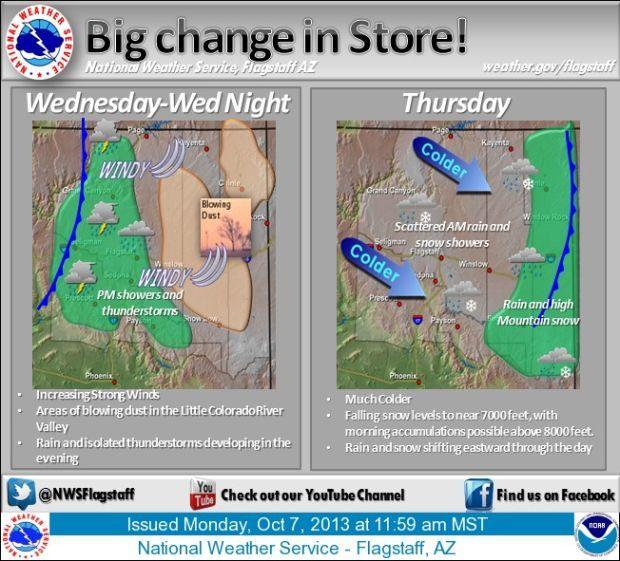 First Snow For Flagstaff Expected Thursday Local Azdailysuncom - First snow map us